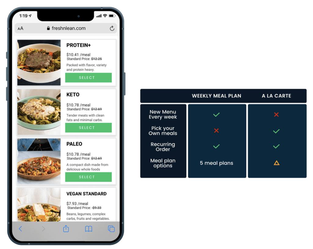 Fresh N Lean Review: Fresh N' Lean Meal Plan Dietary Customization